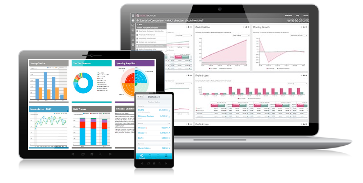 Accounting dashboard software for startups